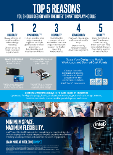 Top 5 Reasons to Design With the Intel® Smart Display Module (Intel® SDM)